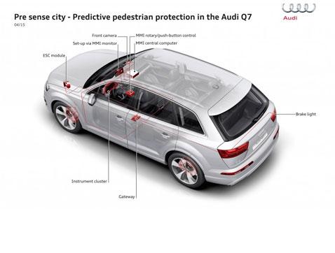 Cinco estrellas para el Audi Q7 en la prueba de choque Euro NCAP