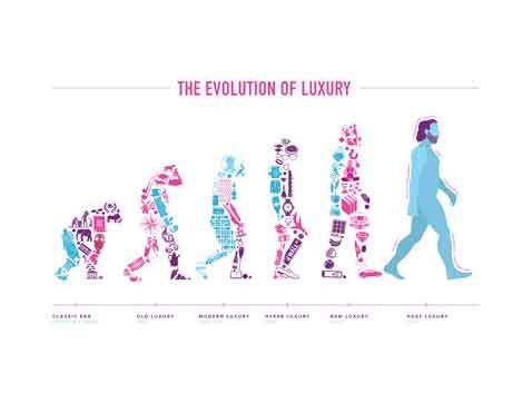 Volvo define su propia versión de lujo