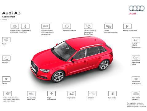 Audi connect eSIM: servicios online sin fronteras