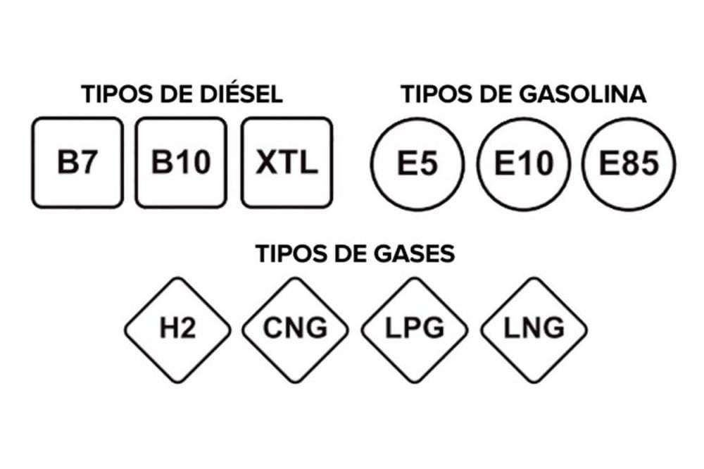 Nuevo etiquetado europeo para los carburantes